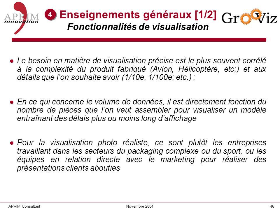 Enseignements généraux [1/2] Fonctionnalités de visualisation